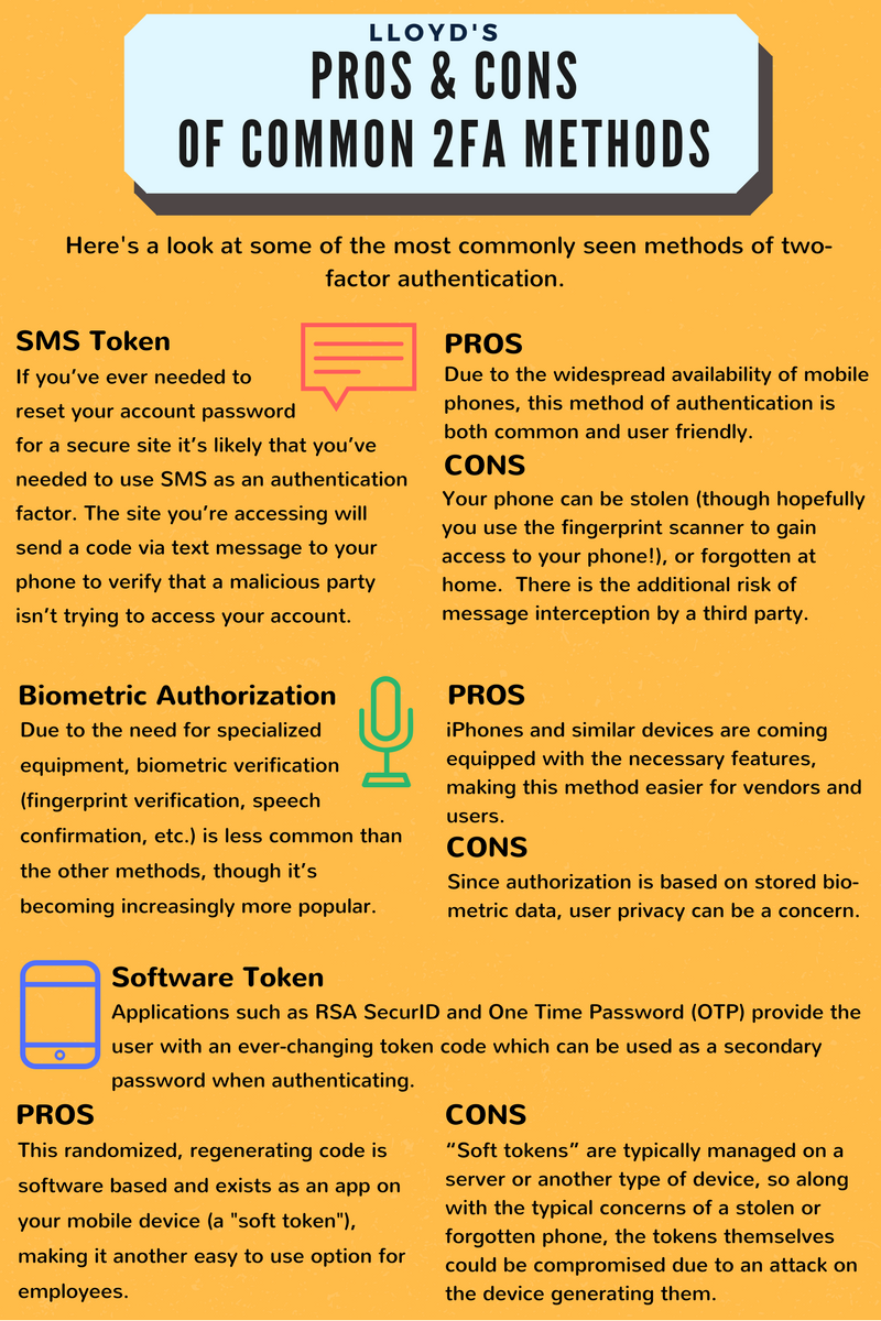 Pros and Cons of 2FA (3).png